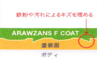 ARAWZANS 90図.jpg